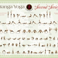 LEARNING ASHTANGA YOGA SECOND SERIES - THE UNCONVENTIONAL WAY