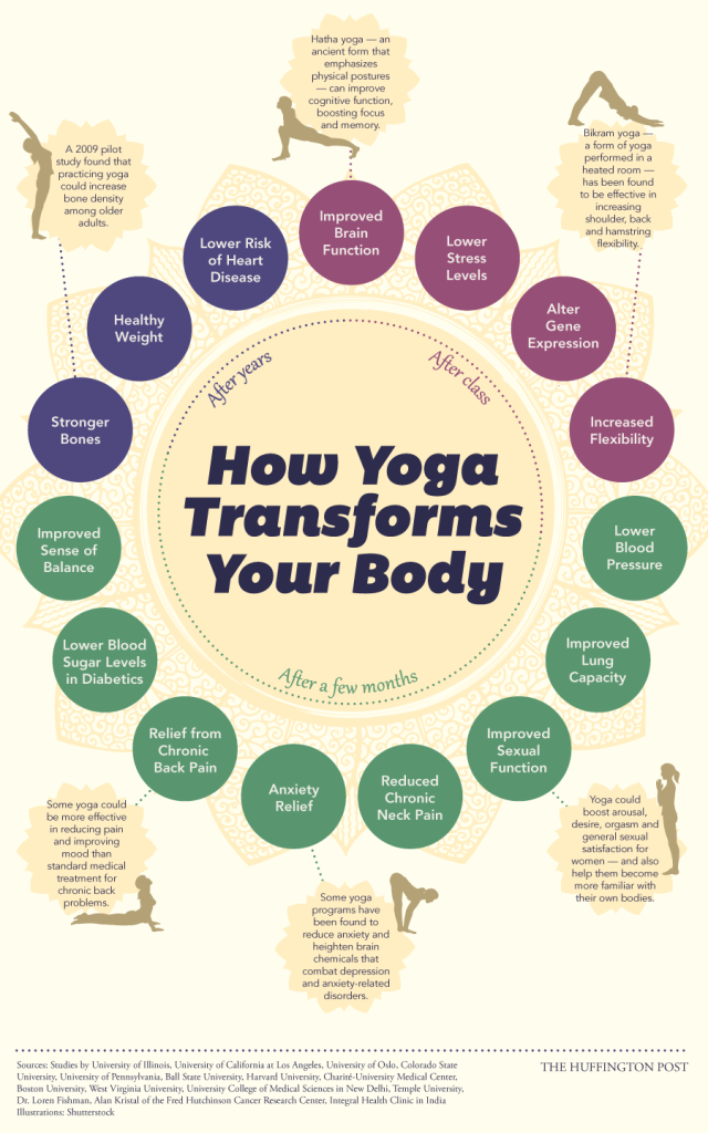 yoga-benefits-on-the-body-and-mind