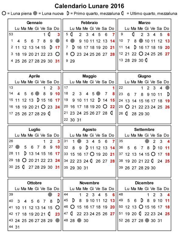 Calendario Lunare Aprile 2020.Luna Nuova Calendario Calendario 2020