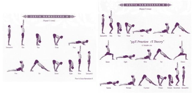 ashtanga-yoga-italia-milano-surya-namaskara-saluti-al-sole