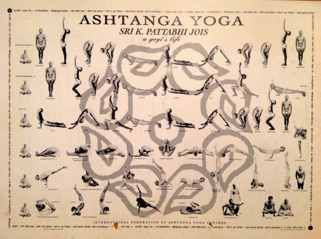 HOW MANY YOGA POSTURES ARE THERE? | Ashtanga Yoga Italia