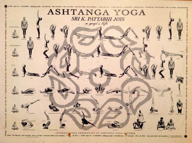 ashtanga-yoga-old-poster-showing-Guruji-ashtanga-yoga-italia-milano-rosa-tagliafierro