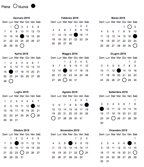 calendario-lunare-2018